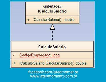 solid-open-closed-classe-salario-com-interface