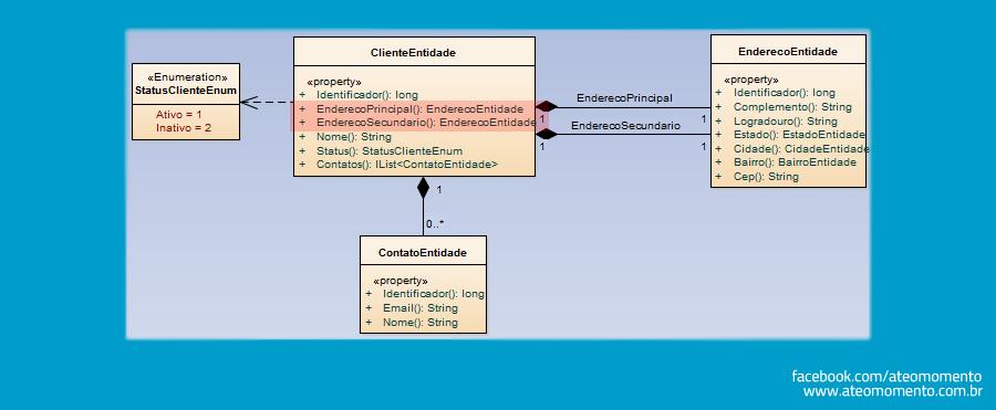 Relacionamento de Composição entre Classes - Composição - Cliente - Endereço
