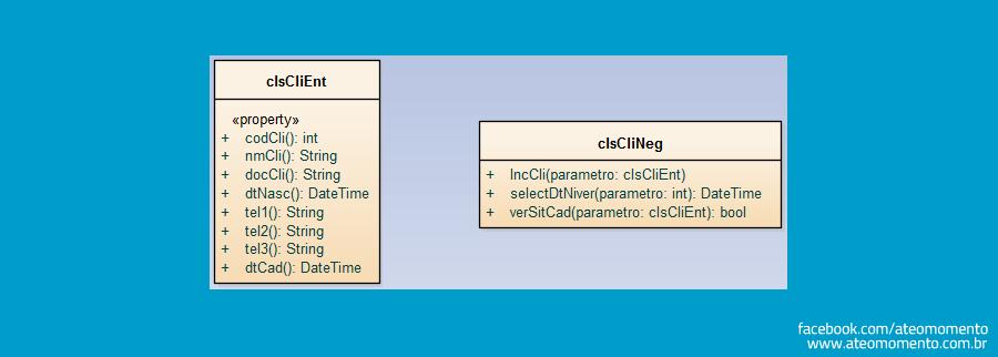Programação Orientada a Objetos - Diagrama de Classes
