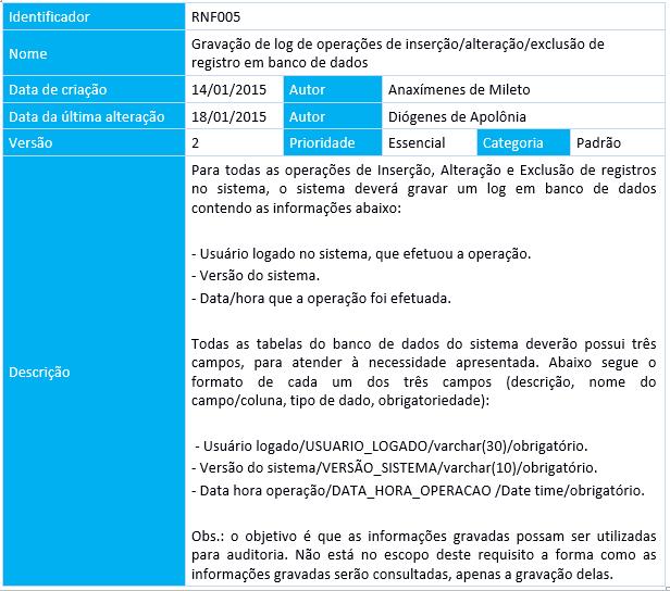 Sintaxe e Semântica - Forma e conteúdo na produção de software - Requisito Não-Funcional - Alta Qualidade